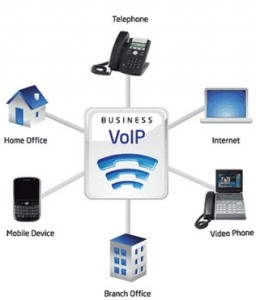 hosted phone systems